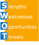 weaknesses opportunities and threats of bread talk Free essays on swot analysis of breadtalk for students use our papers to help you with yours 1 weaknesses, opportunities and threats of a new potential business.